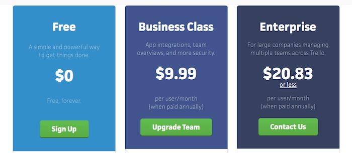 Trello.com Good Better Best Software Packaging